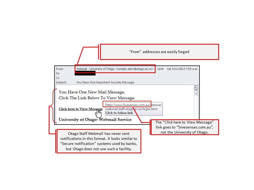Phishing Examples 2013 Examples of Phishing E...