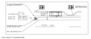 Typical bicycle/car parking lanes layout (source: Aust Roads, 2011)