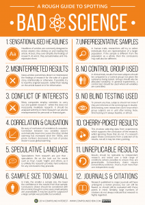 List of 10 things to look out for when deciding  whether reported science in valid or not