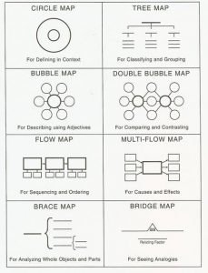 Learning Map Theory graphic