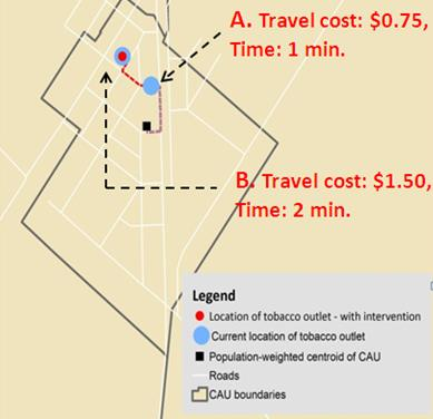 Figure 2. Increased travel to access tobacco leads to increased costs