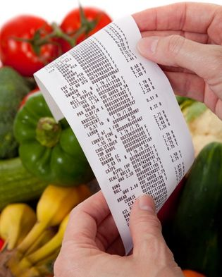 Blog on food prices