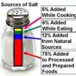 Sources of salt
