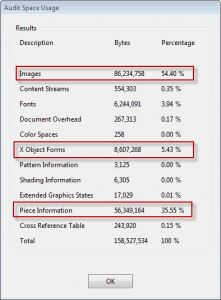 Audit space usage dialog box