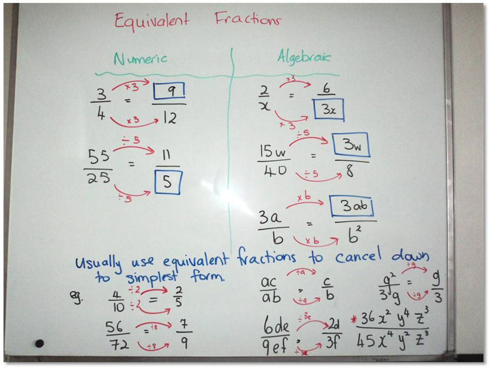 Equivalent Fractions/Simplify Fractions - GCS Secondary Math